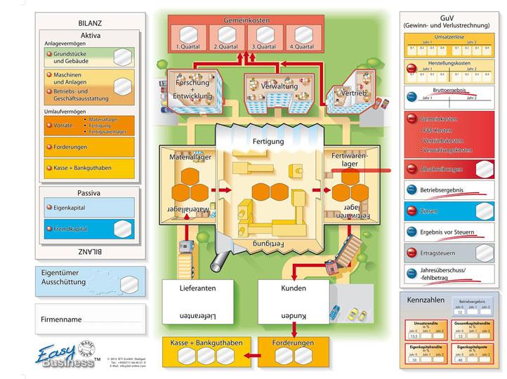 EU-Planspiel im Würzburger Rathaus