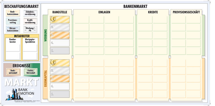 Bank-Emotion-Banken-Planspiel
