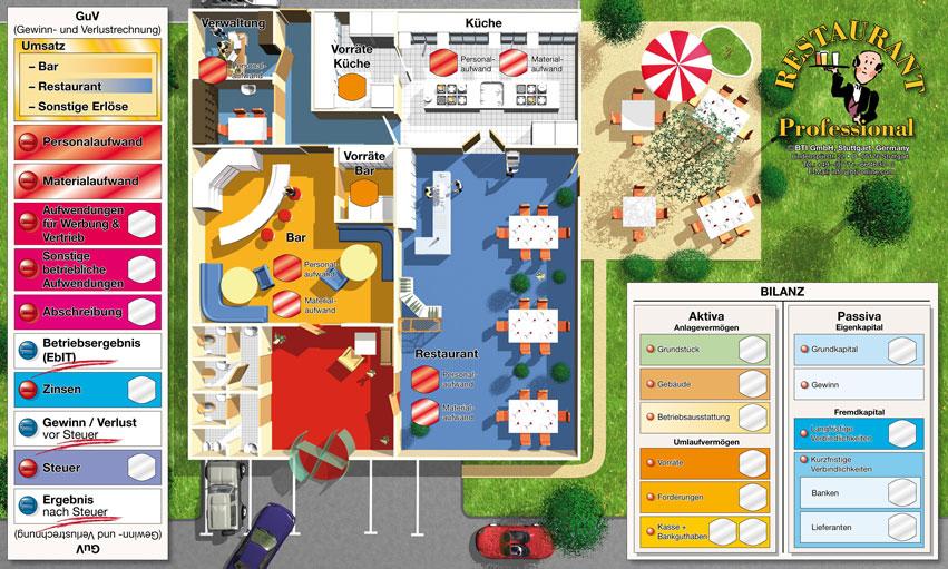 Restaurant-Planspiel-Spielbrett