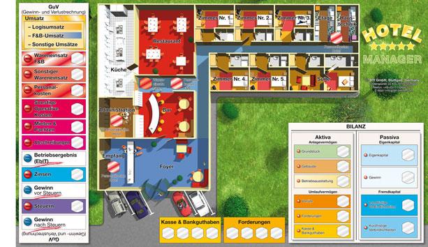 Spielbrett-Hotel-Manager-Planspiel