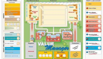 Business_Game_Value-Manager